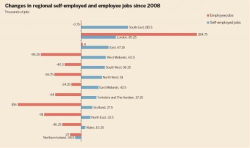 Where the jobs aren't